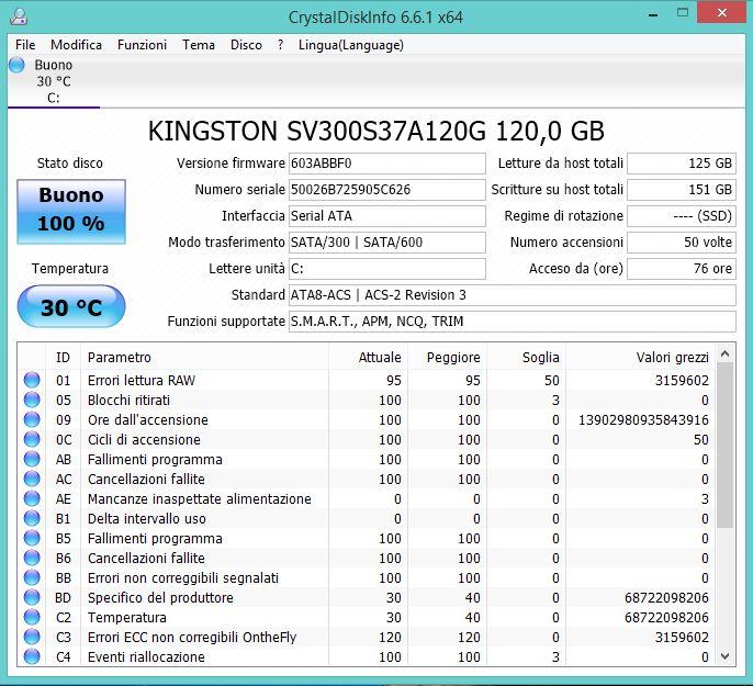 CristalDiskinfo test ssd 128gb